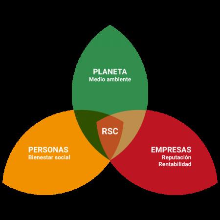 logo rsc_centrado